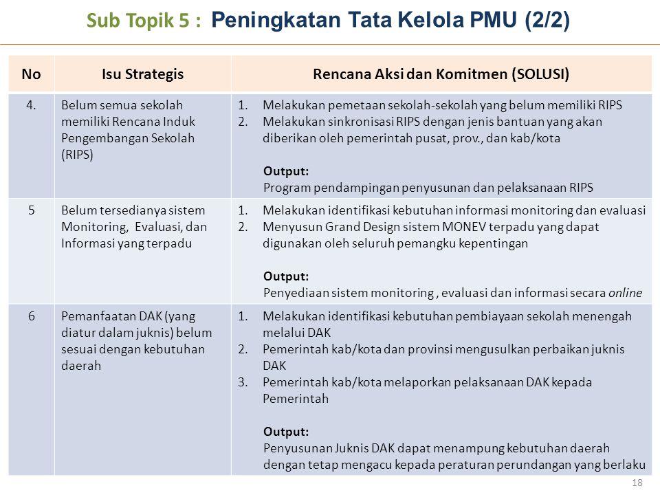 Sub Topik 5 : Peningkatan Tata Kelola PMU (2/2)