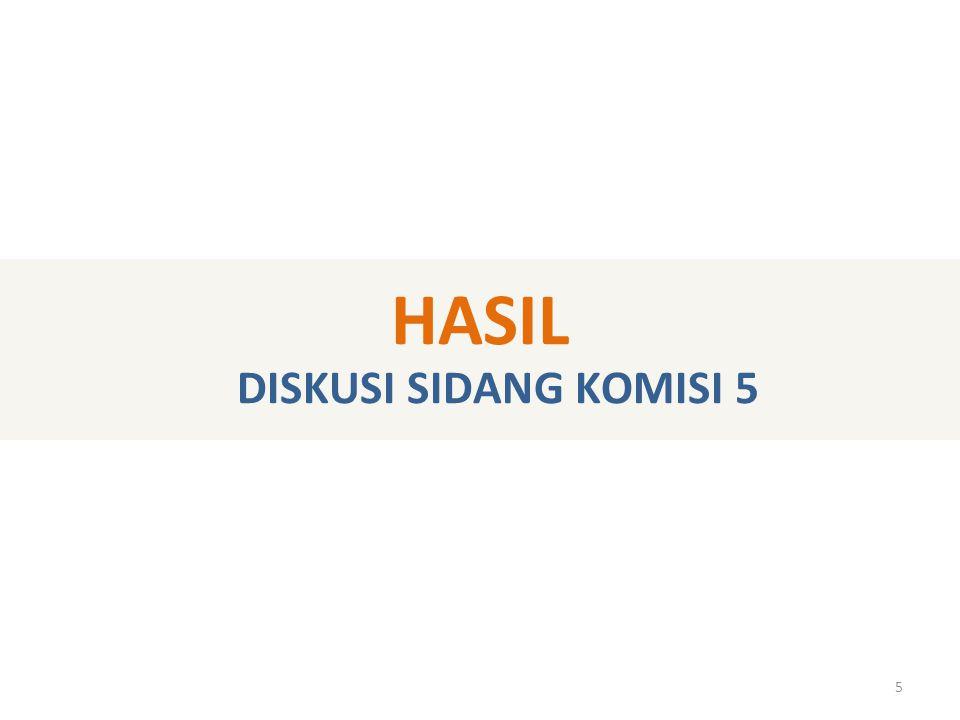 HASIL DISKUSI SIDANG KOMISI 5