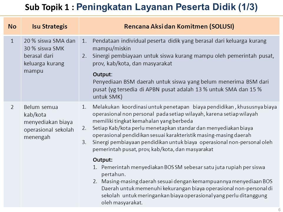 Sub Topik 1 : Peningkatan Layanan Peserta Didik (1/3)