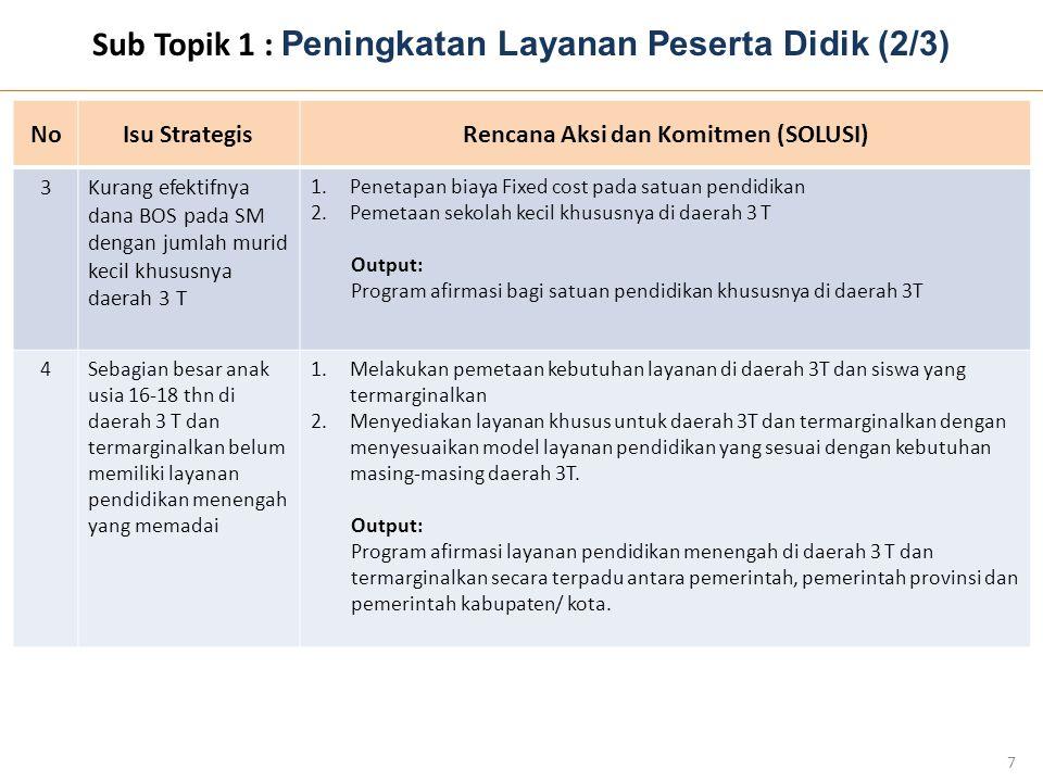 Sub Topik 1 : Peningkatan Layanan Peserta Didik (2/3)