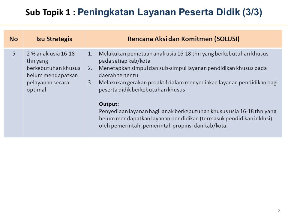 Sub Topik 1 : Peningkatan Layanan Peserta Didik (3/3)