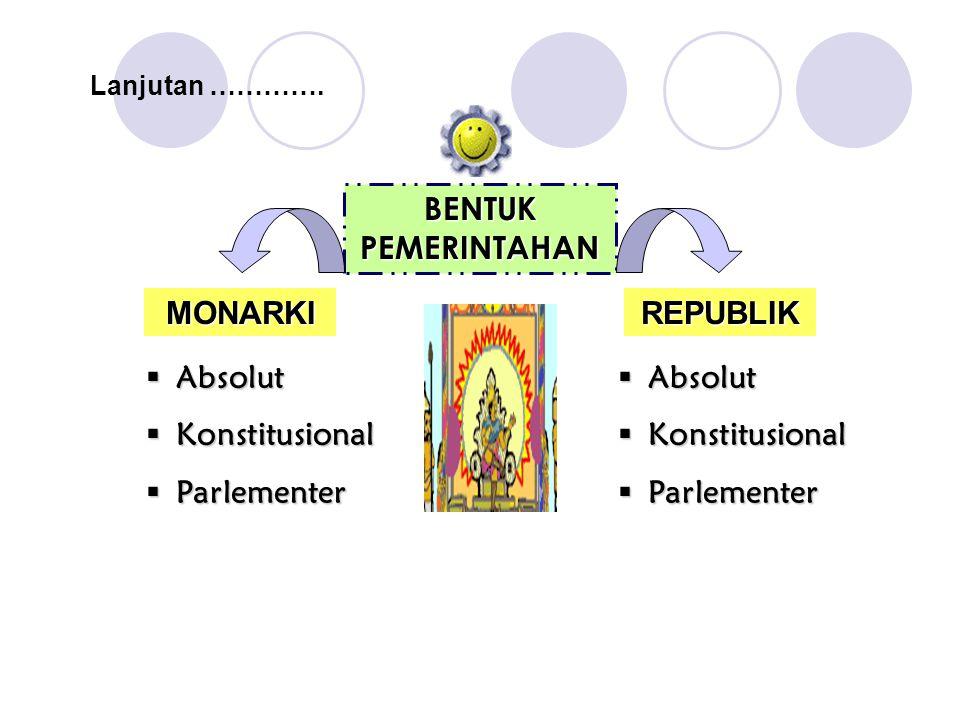 BENTUK PEMERINTAHAN REPUBLIK MONARKI Absolut Konstitusional