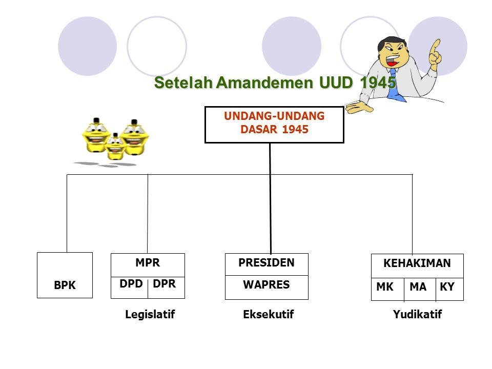 Setelah Amandemen UUD 1945 UNDANG-UNDANG DASAR 1945 DPD DPR MPR