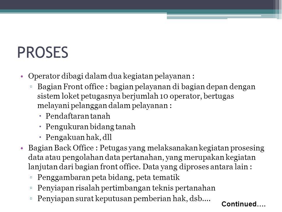 PROSES Operator dibagi dalam dua kegiatan pelayanan :