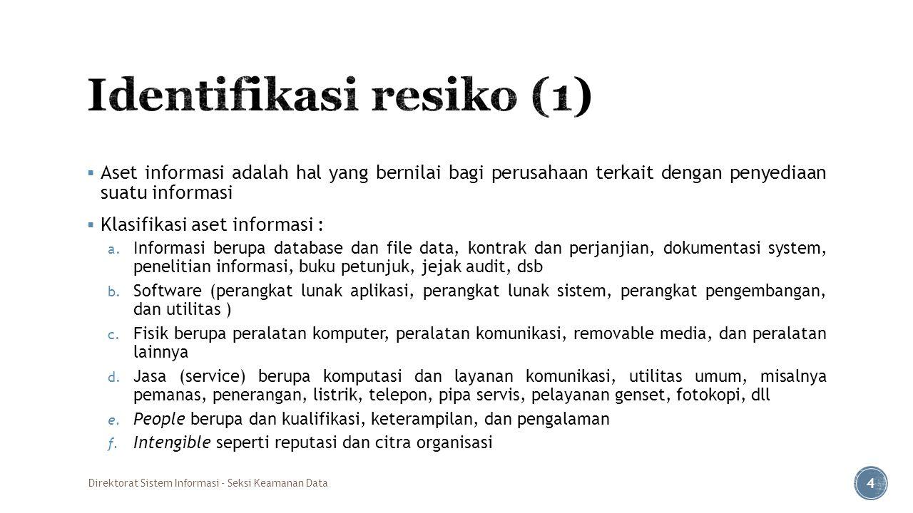 Identifikasi resiko (1)