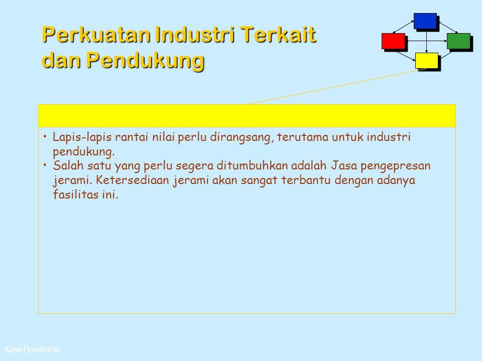 Perkuatan Industri Terkait dan Pendukung