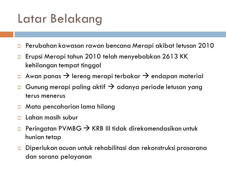 Latar Belakang Perubahan kawasan rawan bencana Merapi akibat letusan 2010.