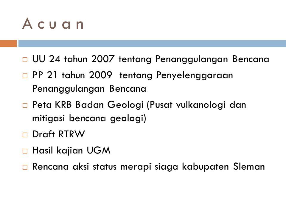 A c u a n UU 24 tahun 2007 tentang Penanggulangan Bencana
