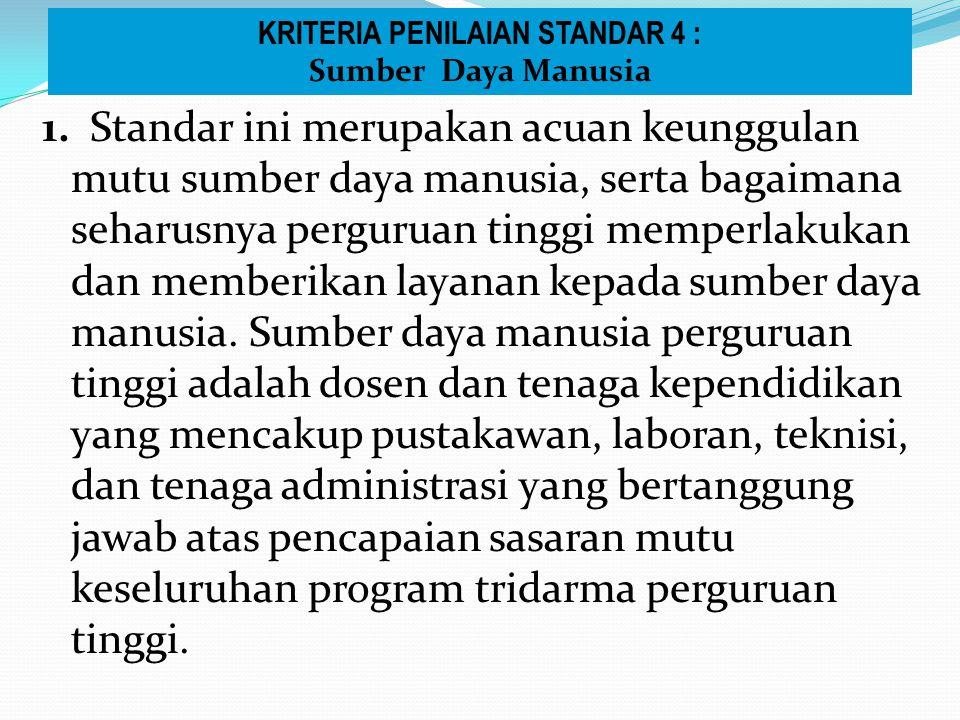 KRITERIA PENILAIAN STANDAR 4 :