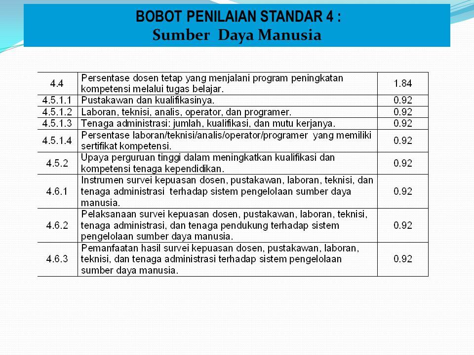BOBOT PENILAIAN STANDAR 4 :