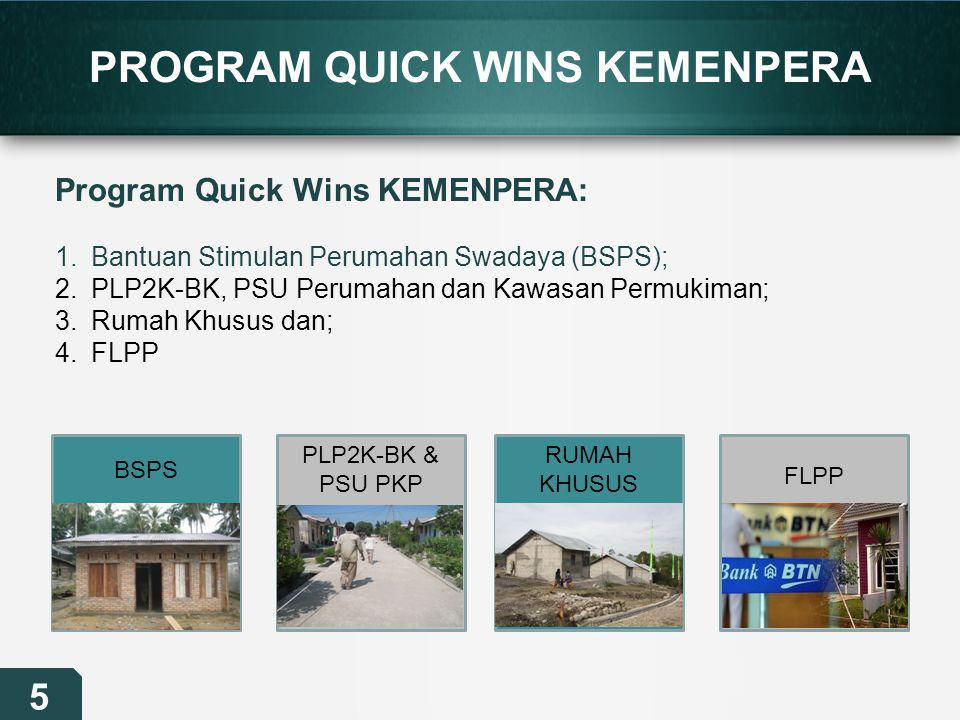 PROGRAM QUICK WINS KEMENPERA