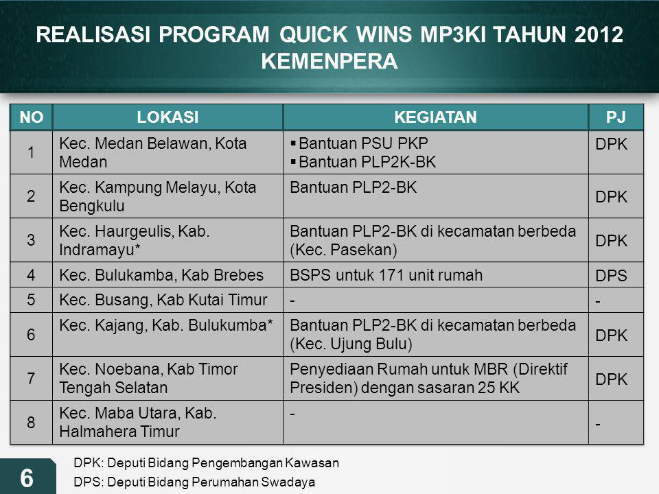 REALISASI PROGRAM QUICK WINS MP3KI TAHUN 2012