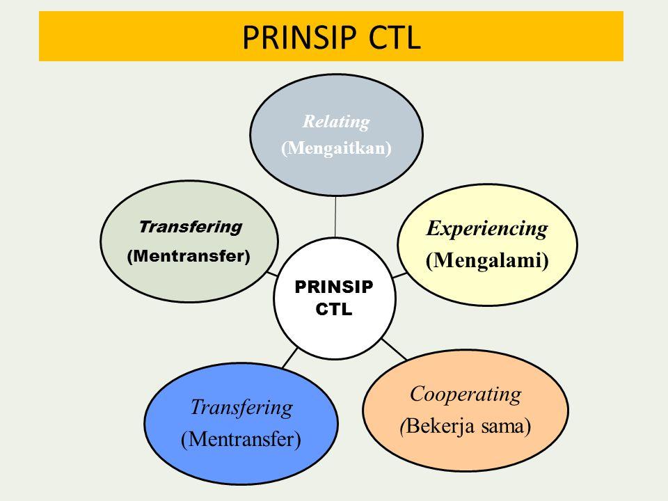 PRINSIP CTL Experiencing (Mengalami) Cooperating (Bekerja sama)