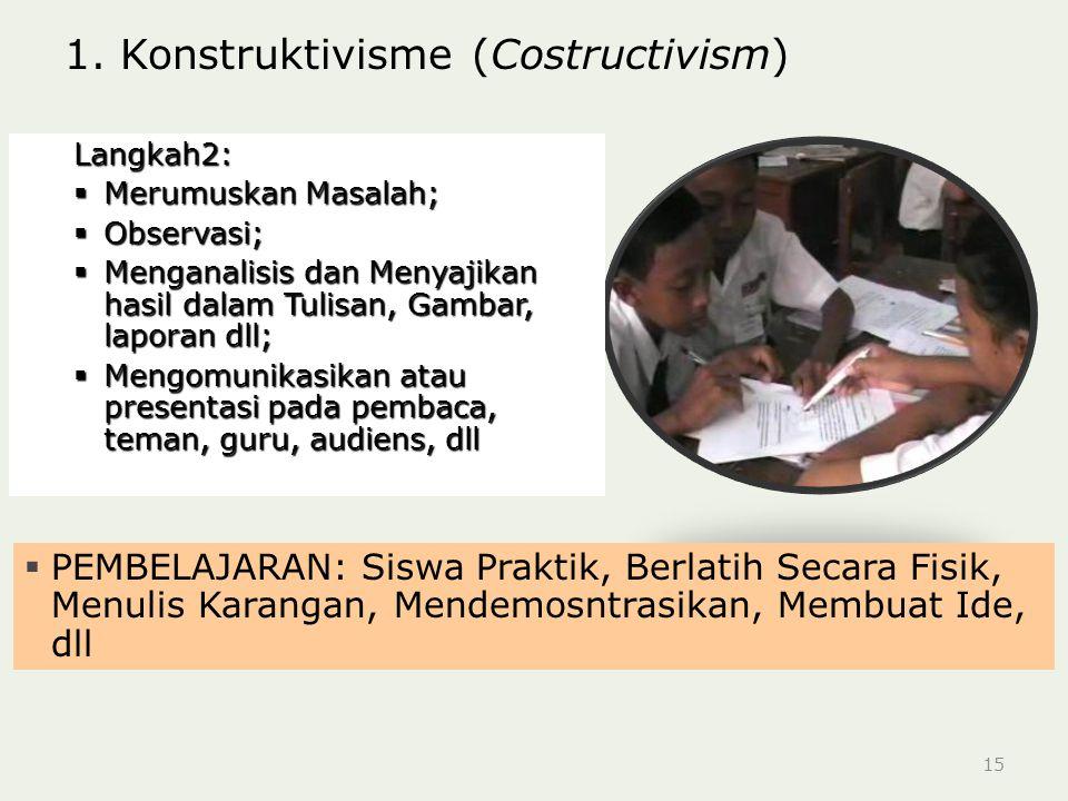 1. Konstruktivisme (Costructivism)