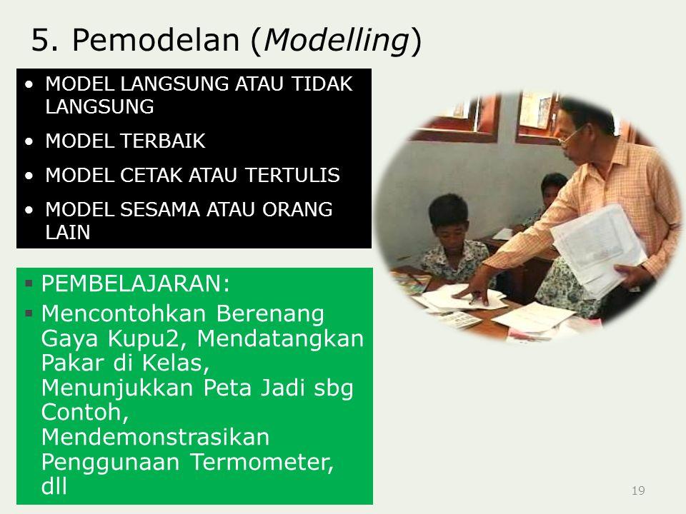 5. Pemodelan (Modelling)