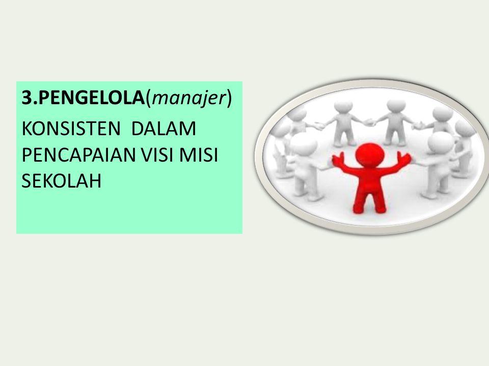 3.PENGELOLA(manajer) KONSISTEN DALAM PENCAPAIAN VISI MISI SEKOLAH