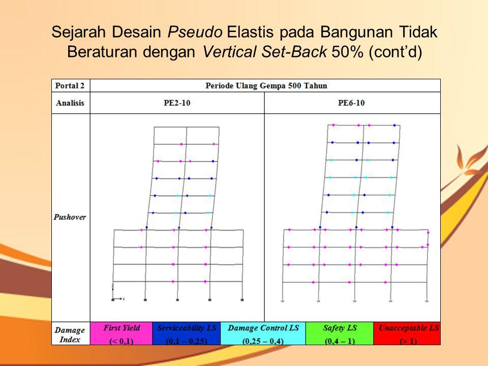 Sejarah Desain Pseudo Elastis pada Bangunan Tidak Beraturan dengan Vertical Set-Back 50% (cont'd)
