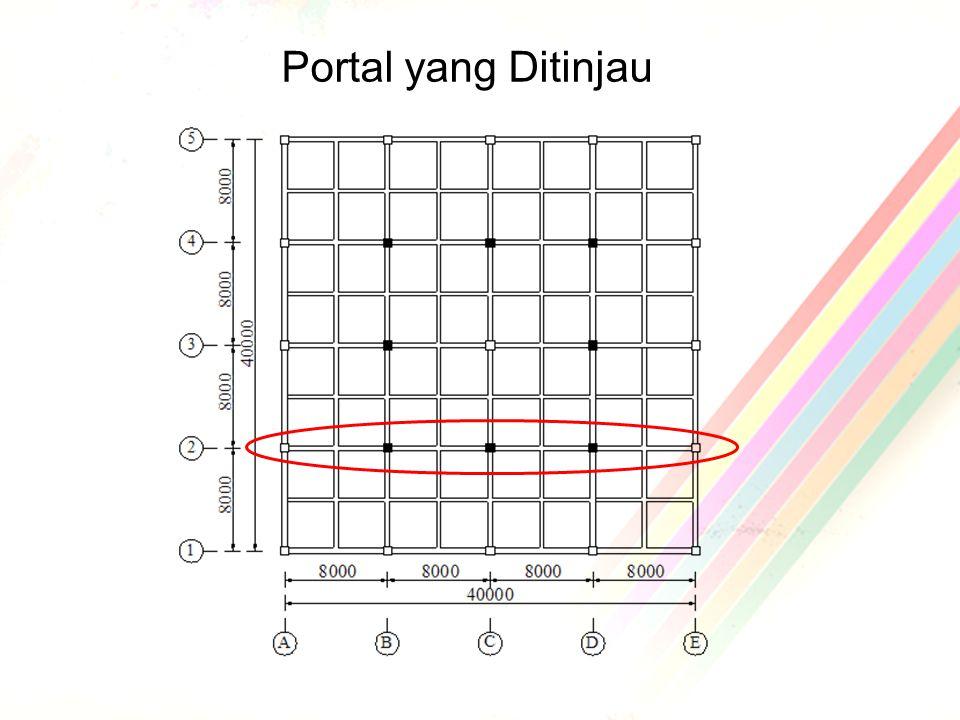 Portal yang Ditinjau