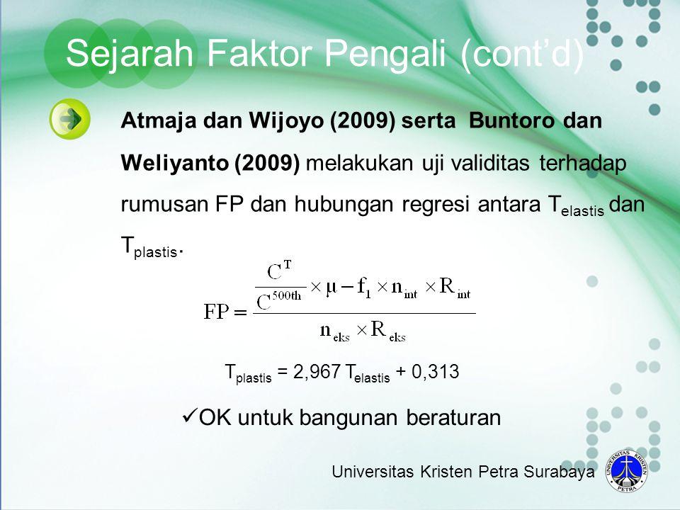 Sejarah Faktor Pengali (cont'd)