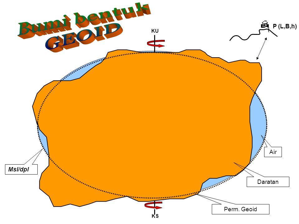 Bumi bentuk GEOID  P (L,B,h) Air Msl/dpl Daratan Perm. Geoid ( KU O