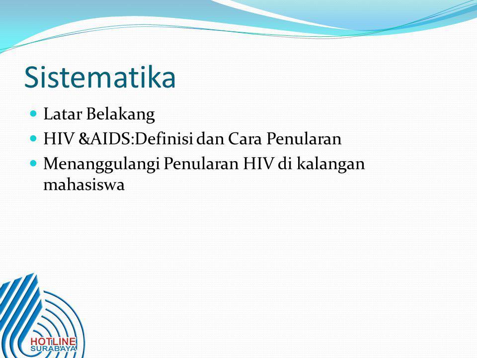 Sistematika Latar Belakang HIV &AIDS:Definisi dan Cara Penularan
