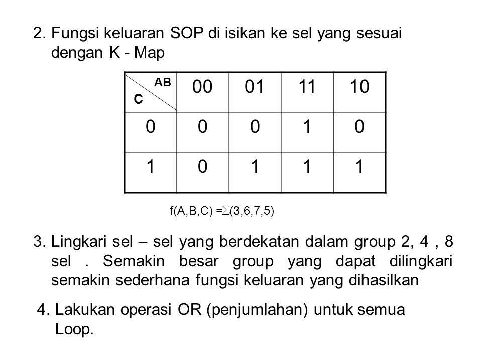 Fungsi keluaran SOP di isikan ke sel yang sesuai dengan K - Map