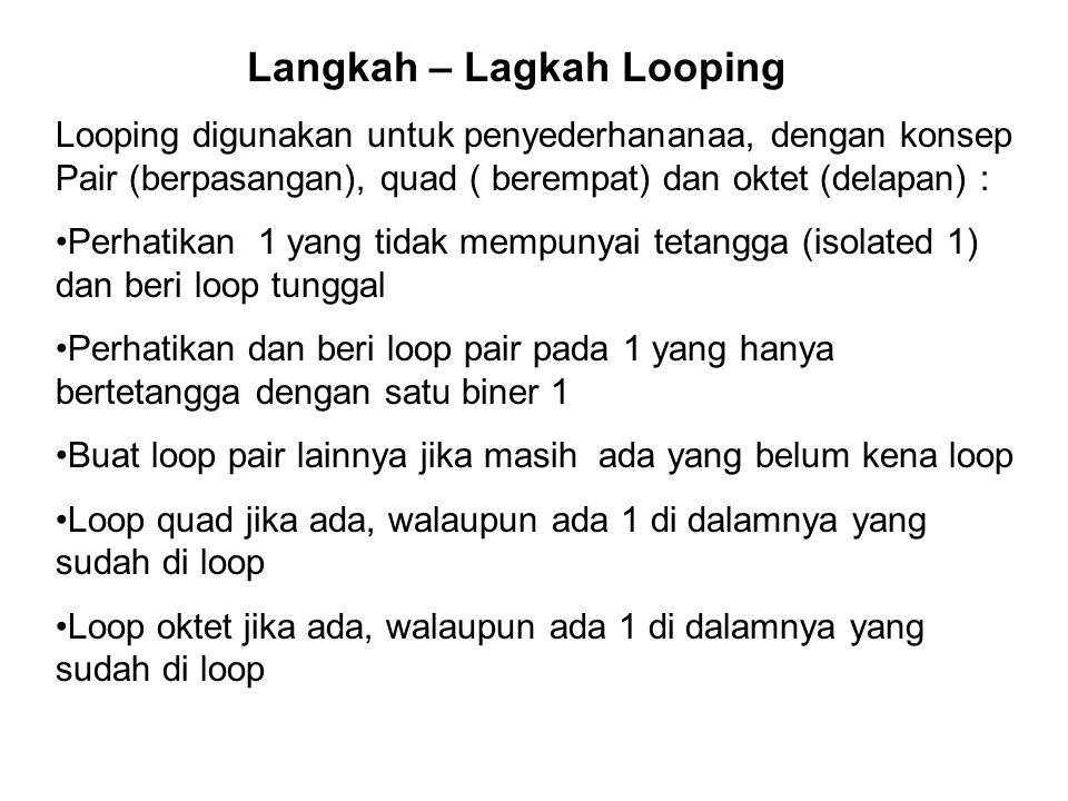 Langkah – Lagkah Looping
