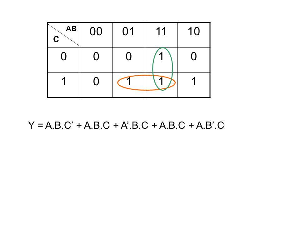 00 01 11 10 1 AB C Y = A.B.C' + A.B.C + A'.B.C + A.B.C + A.B'.C