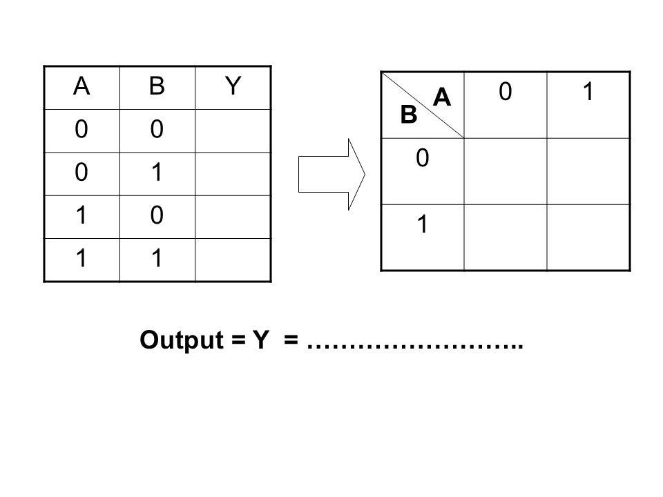 A B Y 1 1 A B Output = Y = ……………………..