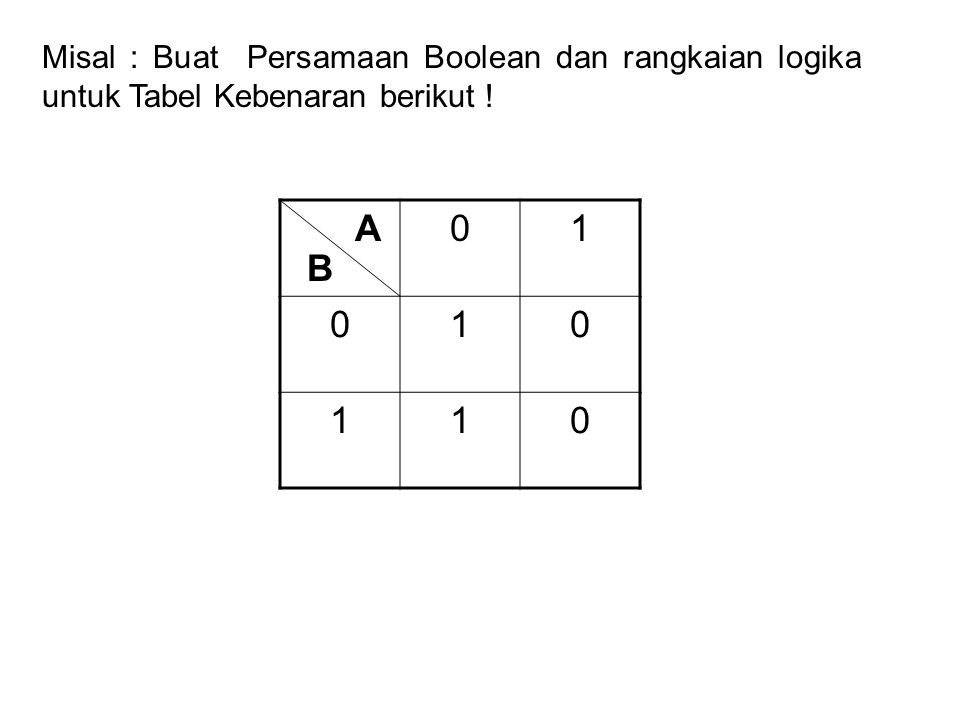 Misal : Buat Persamaan Boolean dan rangkaian logika untuk Tabel Kebenaran berikut !