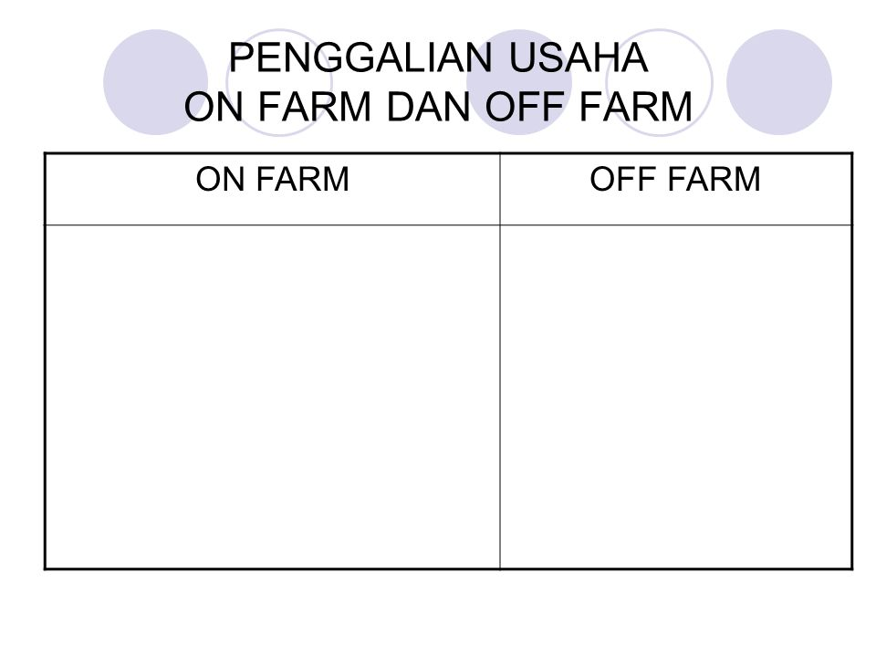 PENGGALIAN USAHA ON FARM DAN OFF FARM