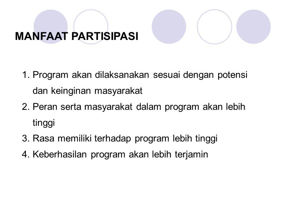 MANFAAT PARTISIPASI Program akan dilaksanakan sesuai dengan potensi dan keinginan masyarakat. Peran serta masyarakat dalam program akan lebih tinggi.