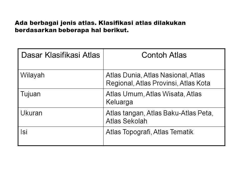 Dasar Klasifikasi Atlas