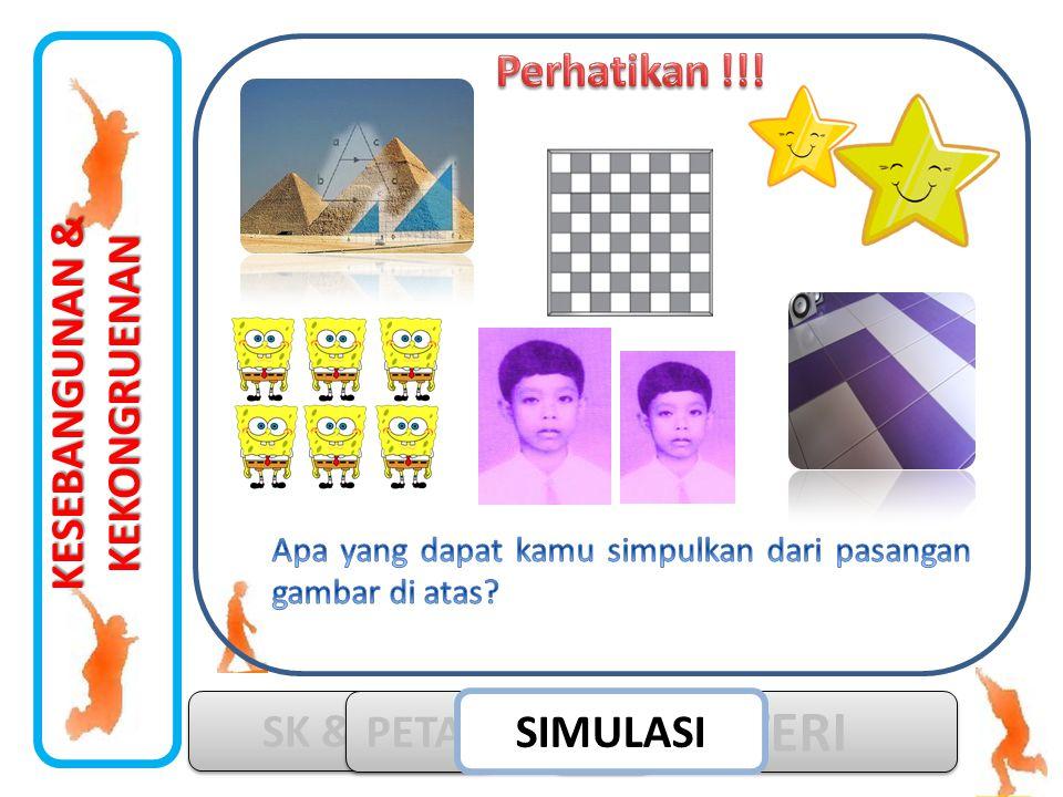 Perhatikan !!! Apa yang dapat kamu simpulkan dari pasangan gambar di atas