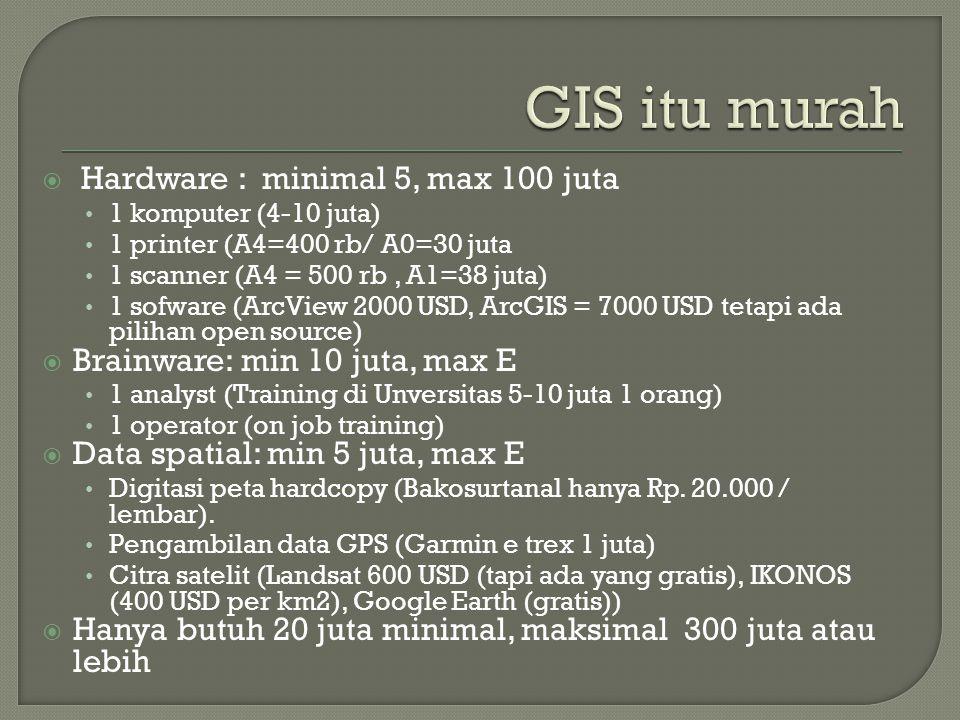 GIS itu murah Hardware : minimal 5, max 100 juta