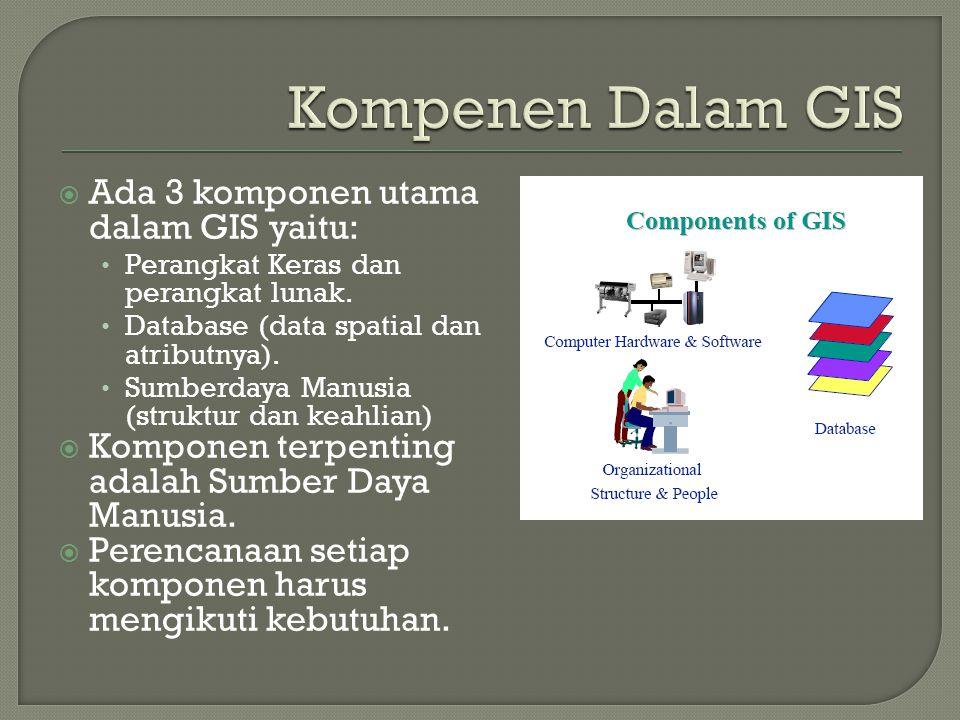 Kompenen Dalam GIS Ada 3 komponen utama dalam GIS yaitu:
