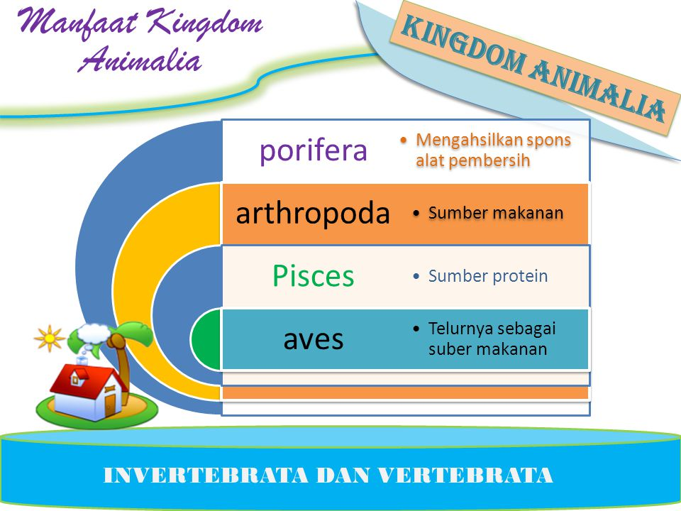 Manfaat Kingdom Animalia