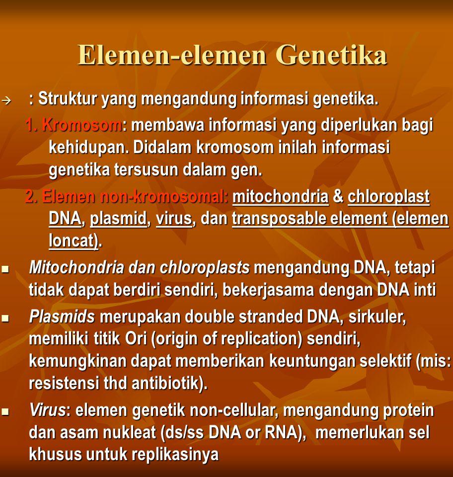 Elemen-elemen Genetika
