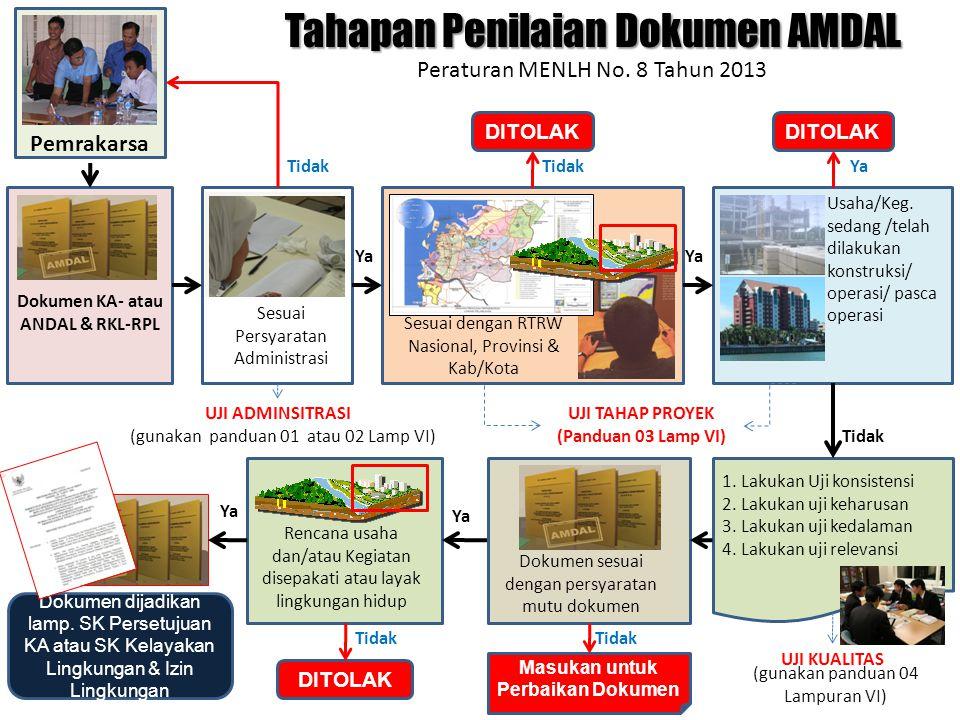 Dokumen KA- atau ANDAL & RKL-RPL Masukan untuk Perbaikan Dokumen