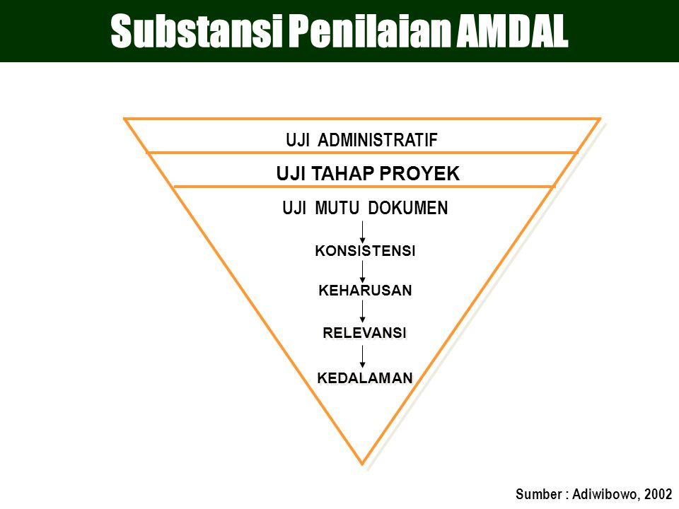 Substansi Penilaian AMDAL