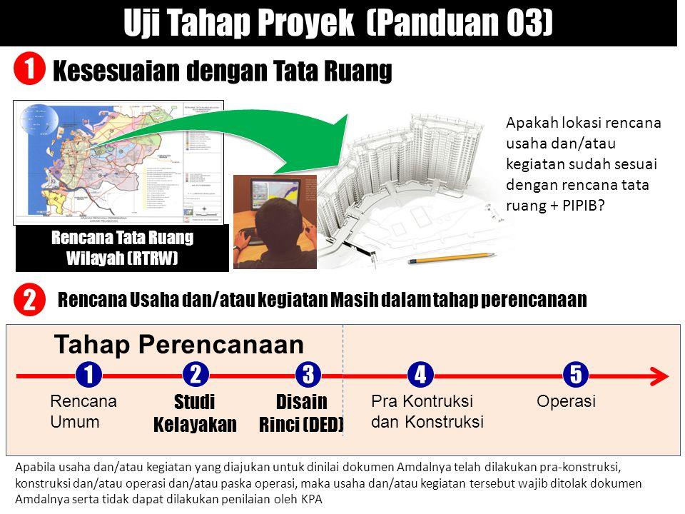 Uji Tahap Proyek (Panduan 03)