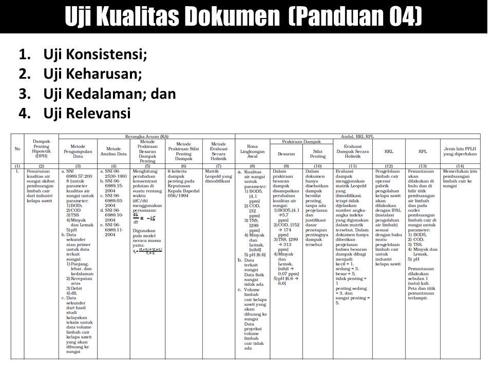 Uji Kualitas Dokumen (Panduan 04)