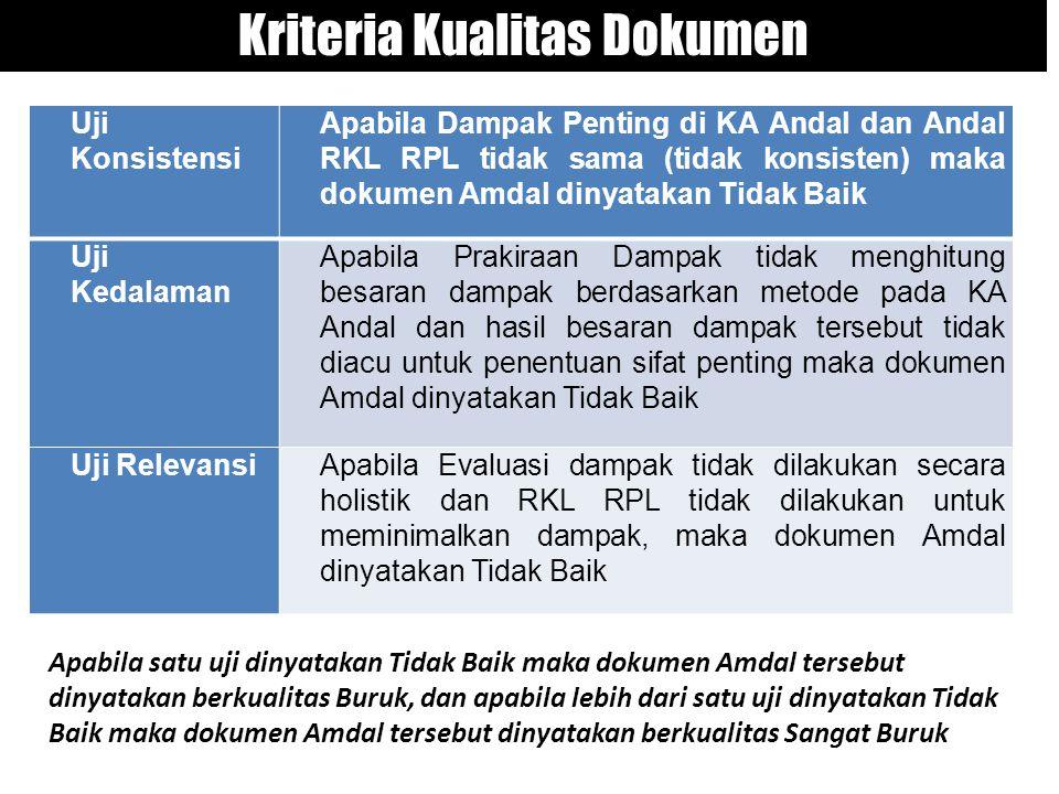 Kriteria Kualitas Dokumen