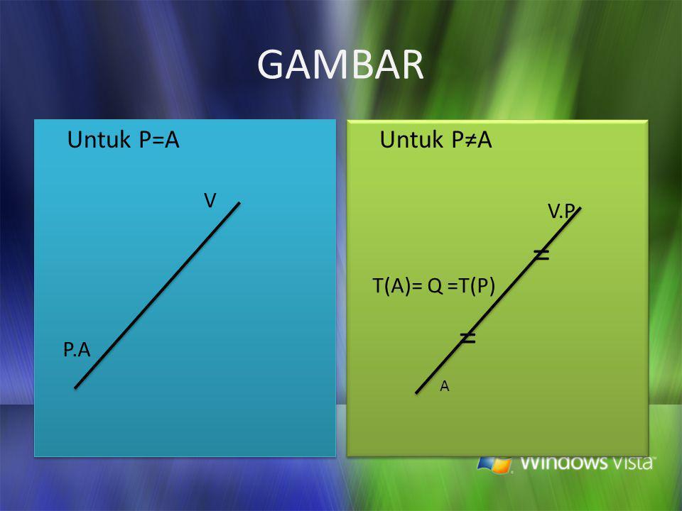 GAMBAR Untuk P=A Untuk P≠A V V.P = T(A)= Q =T(P) = P.A A