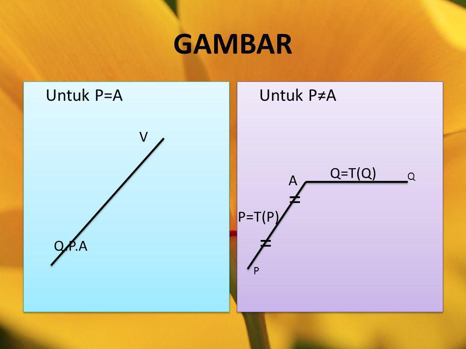 GAMBAR Untuk P=A Untuk P≠A V Q=T(Q) Q A = P=T(P) = Q.P.A P