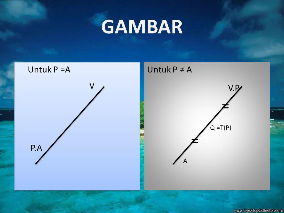 GAMBAR Untuk P =A Untuk P ≠ A V V.P = Q =T(P) = P.A A