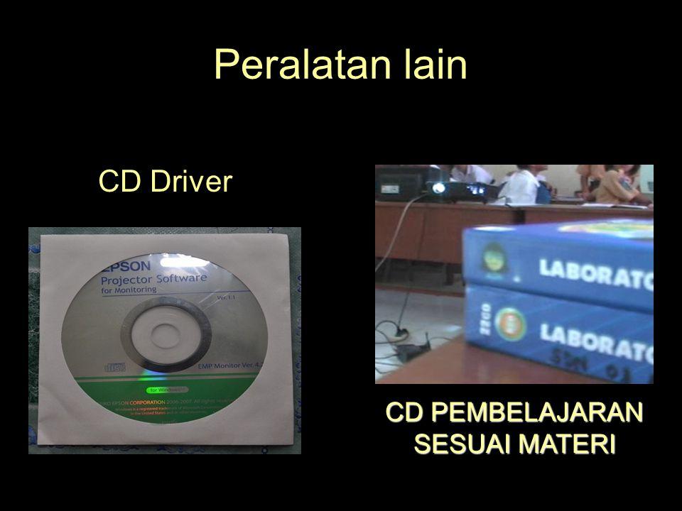 CD PEMBELAJARAN SESUAI MATERI