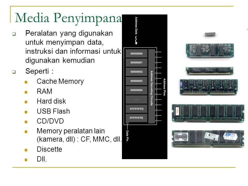 Media Penyimpanan Peralatan yang digunakan untuk menyimpan data, instruksi dan informasi untuk digunakan kemudian.