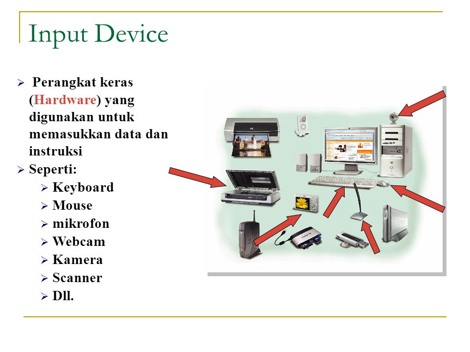 Input Device Perangkat keras (Hardware) yang digunakan untuk memasukkan data dan instruksi. Seperti: