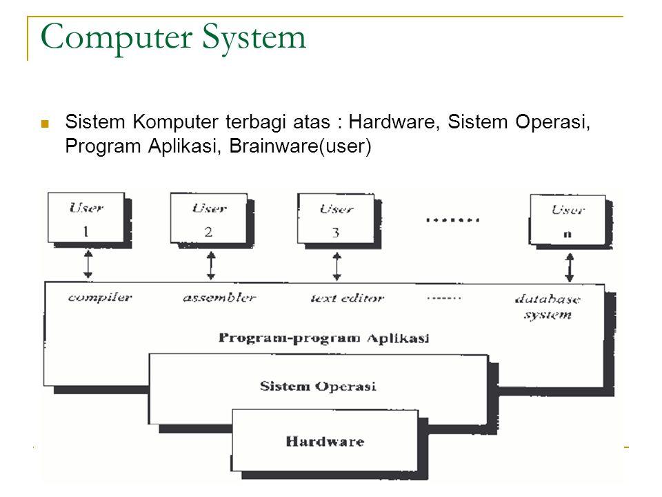 Computer System Sistem Komputer terbagi atas : Hardware, Sistem Operasi, Program Aplikasi, Brainware(user)